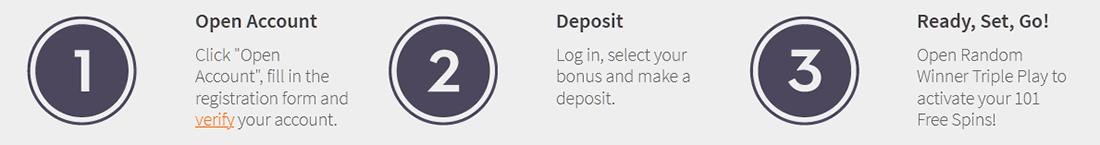 Betsson Bonus Claim Steps