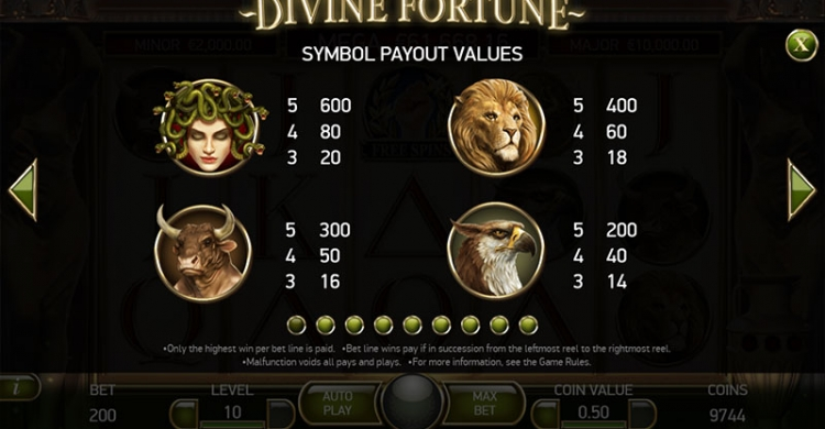 Divine Fortune payouts