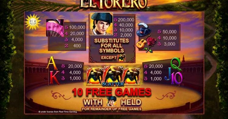 El Torero Vorschau Gewinne