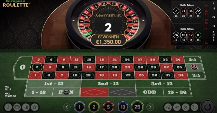 European Roulette Vorschau Gewinn