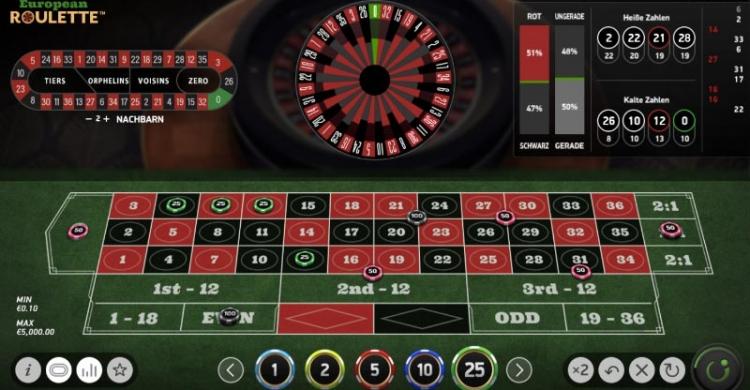 European Roulette Vorschau Infos