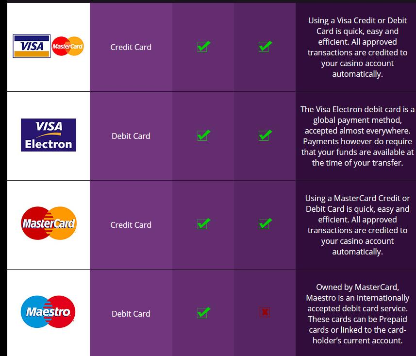 Jackpotcity Payment Options