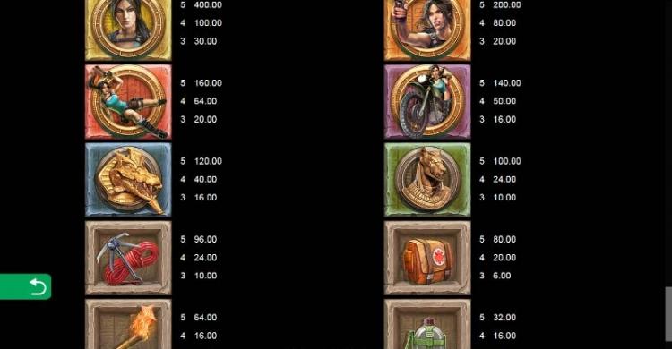 Lara Croft Vorschau Gewinne