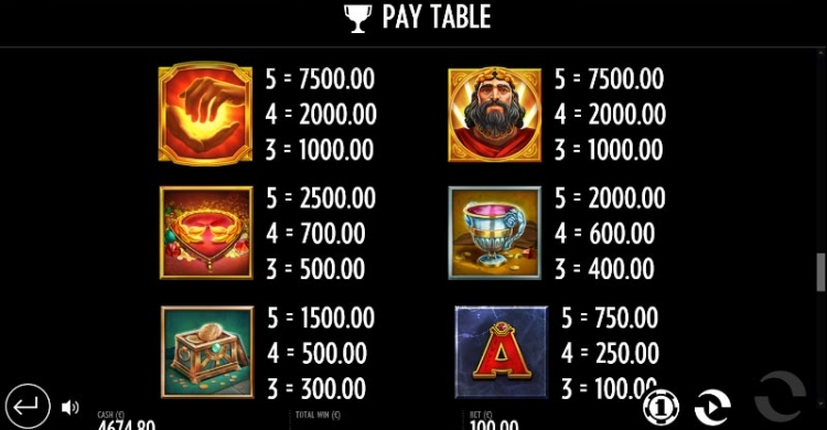 Midas Golden Touch preview payouts