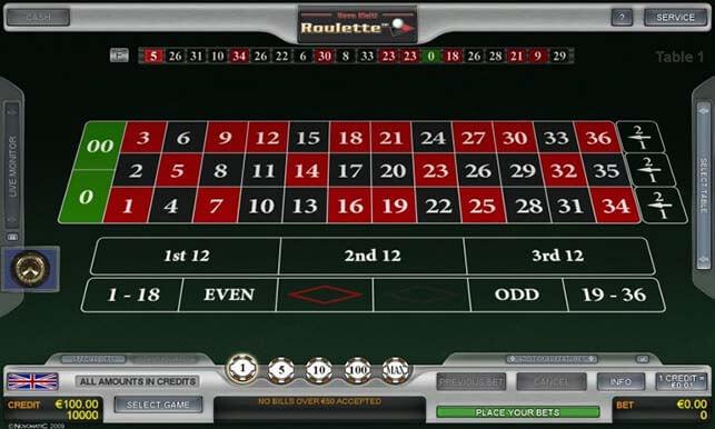 Novoline Electronic Roulette