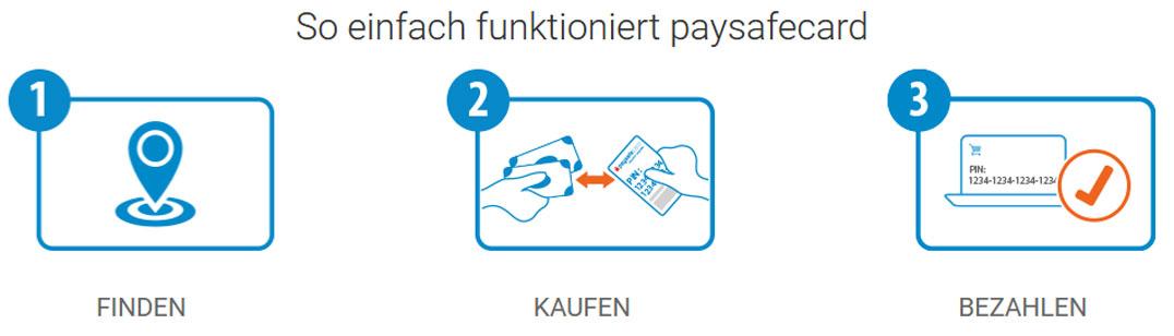 PaysafeCard Erklaerung
