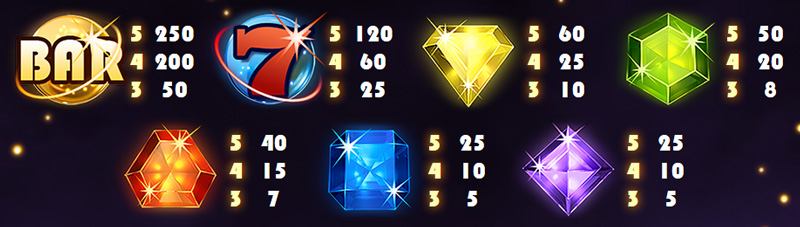 Starburst Symbole