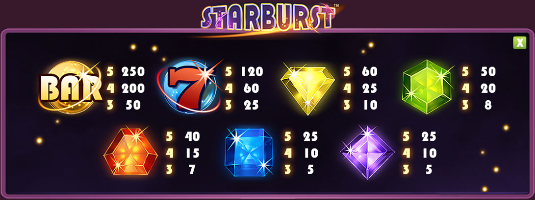 Starburst Symbols