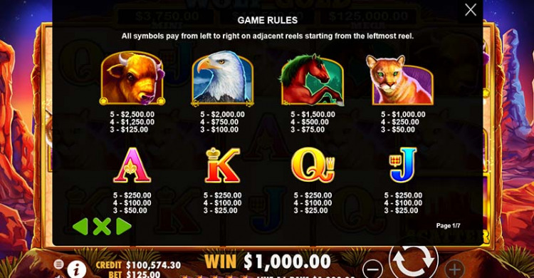 Wolf Gold Payouts